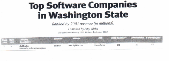 Top Software Companies in Washington State